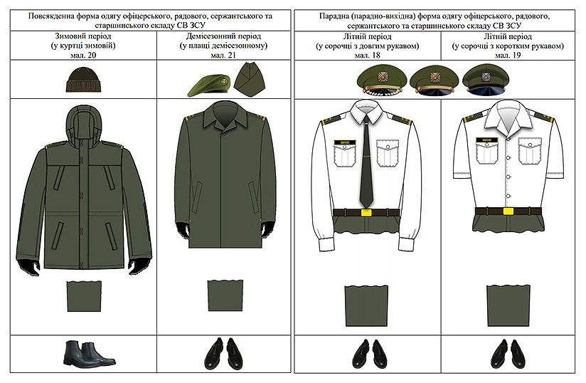 prikaz 606 novuye pravila noscheniya formu