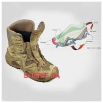 Ботинки LOWA Zephyr GTX HI TF Coyote-4